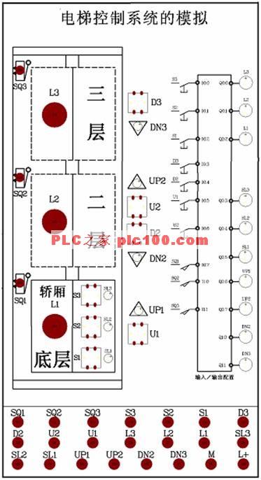 三层电梯控制系统的plc编程实例