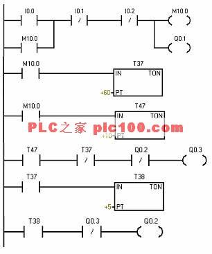 角换接启动控lc实例