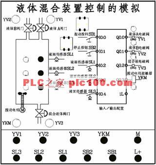 西门子plc启动按钮实物接线图