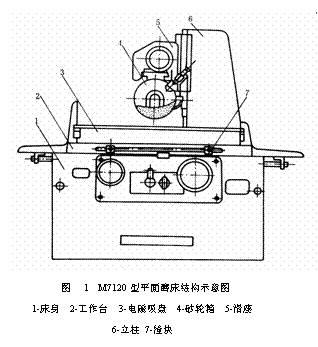 电磁吸盘控制电路和辅助