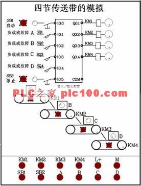 四节传送带的模拟plc控制 siemens s7-200编程