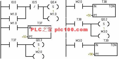 四节传送带的模拟plc控制