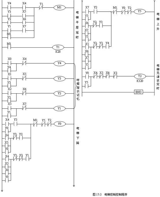 三菱fx2n plc电梯运行控制程序设计
