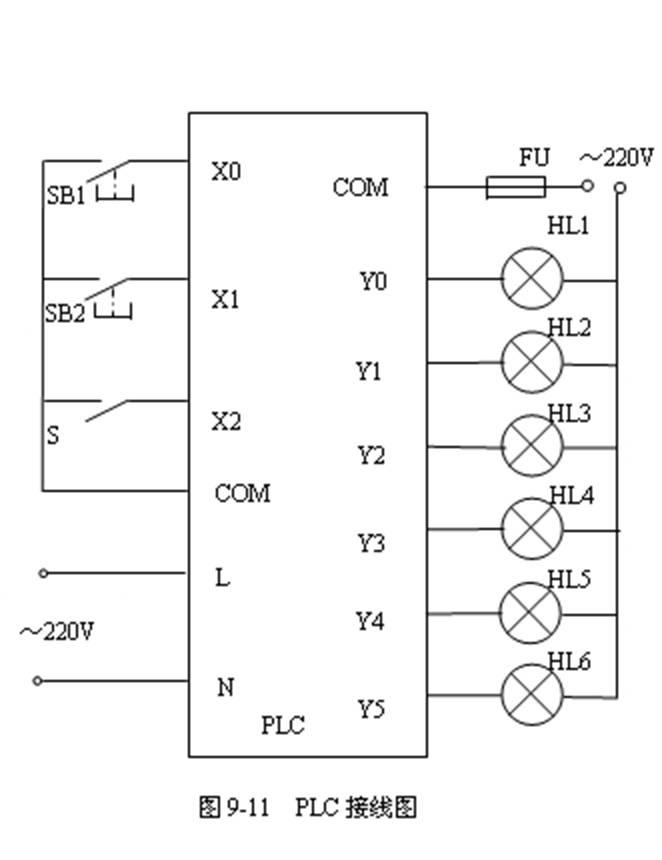 用三菱fx plc 进行交通信号灯控制实验(plc梯形图及)
