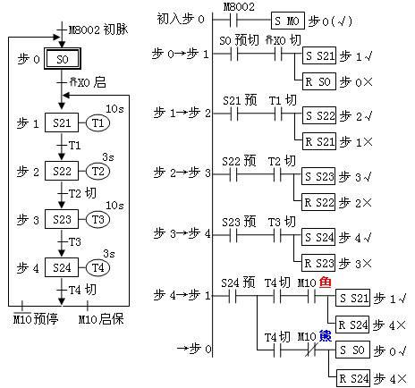 十字路口交通灯plc控制电路的实验接线及编程
