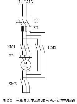异步电动机星-三角降压启动控制程序