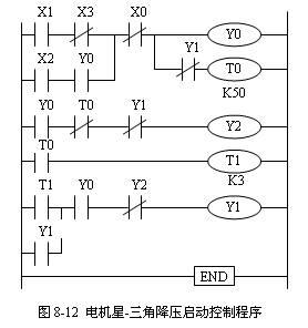 电动机的星型 三角形降压启动PLC控制