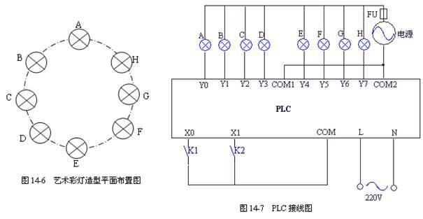 彩灯控制电路实训报告