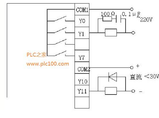 即继电器输出,晶体管输出和晶闸管输出