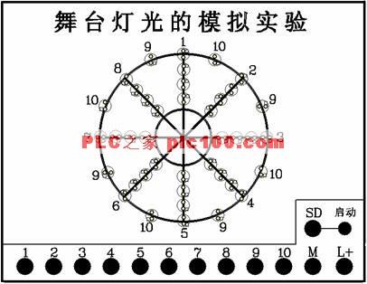 s7-200控制霓虹灯接线图