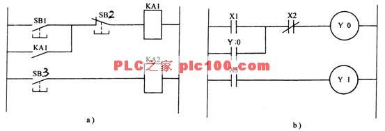 plc的梯形图使用的是内部继电器