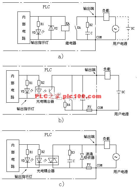 plc硬件电路连接