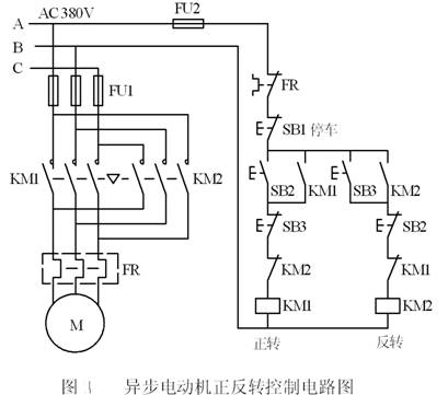 三相异步电动机正反转控制电路图原理讲解;;