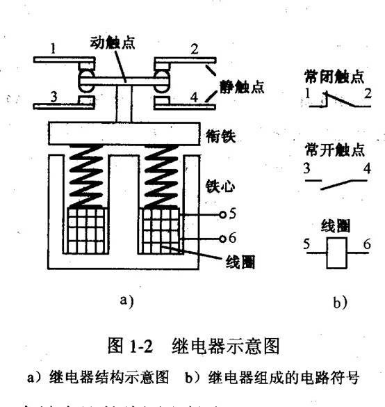 图1—3是用交流接触器控制异步电动机的主电路,控制电路和有关