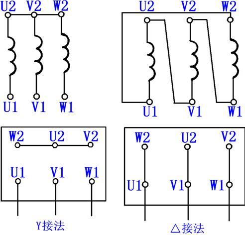 西门子模块6es7288-2dr32-0aa0价格–中国网库