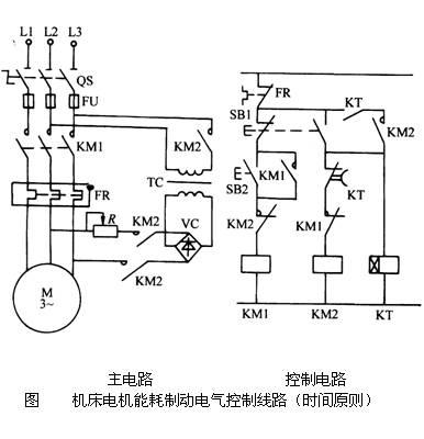 电动机能耗制动的工作原理