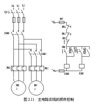 三相异步电动机全压起动控制线路举例