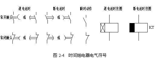 (2)时间继电器的符号(图2-4)