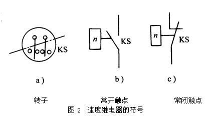 速度继电器的工作原理与符号含义