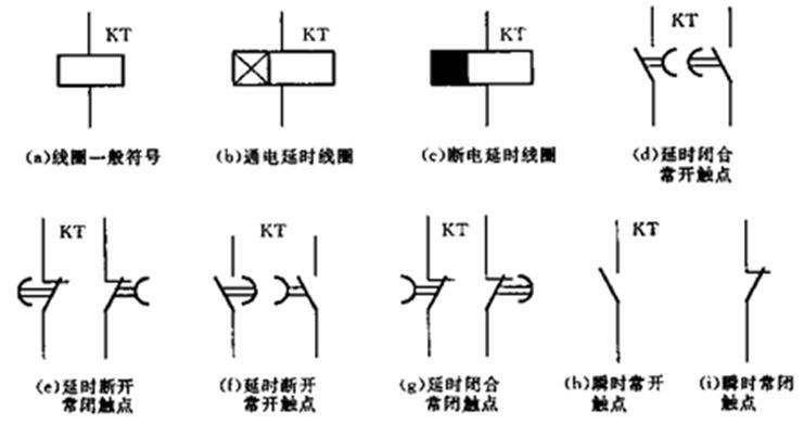 时间继电器是一种用来实现触点延时接通或
