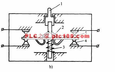 行程开关(限位开关)的工作原理及符号表示