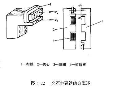接触器——常用的主令电器