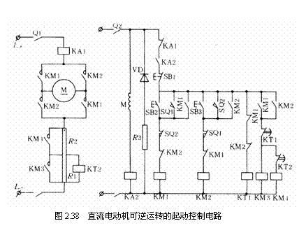 直流电动机控制举例
