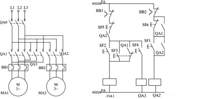 某机床主轴由一台三相笼型异步电动机拖动,润滑油泵由另一台三相笼型异步电动机拖动,均采用直接启动,工艺要求有; (1)主轴必须在润滑油泵启动后,才能启动; (2)主轴为正向运转,为调试方便,要求能正、反向点动; (3)主轴停止后,才允许润滑油泵停止;; (4)具有必要的电气保护。