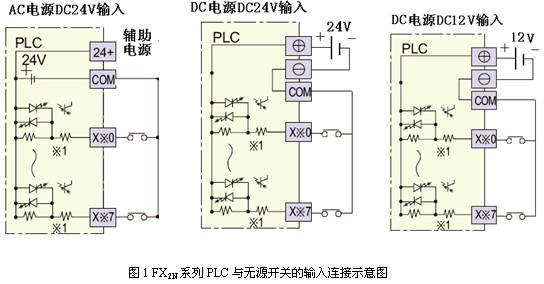三菱FX2N PLC输入回路的接线图及方法