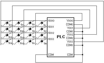 该方法的缺点是使输入信号的采样频率降低为原来的三分之一,而且输出