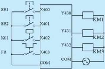 控制的输入输出接线图