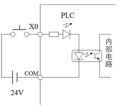 omron欧姆龙 plc 内输入继电器x0的功能和电路图
