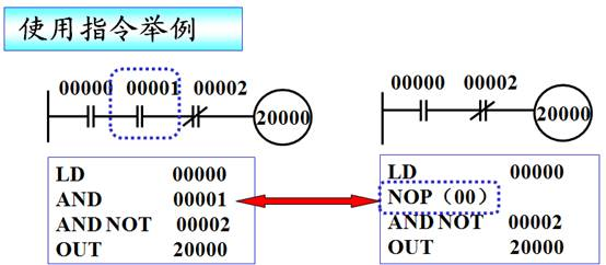 欧姆龙cpm1a系列plc的nop指令使用示例