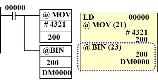 欧姆龙plc的bcd码→二进制数转换指令bin/@bin