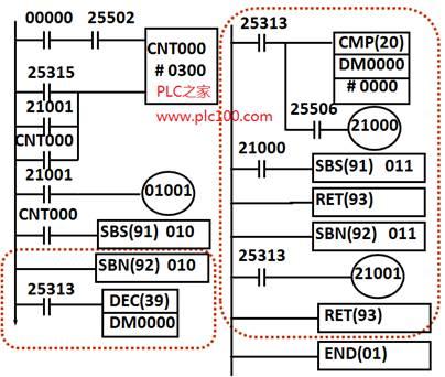 西门子s7-200模块cpu224cn继电器输出