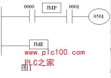 欧姆龙plc的jmp 和jme指令编程的格式和区别