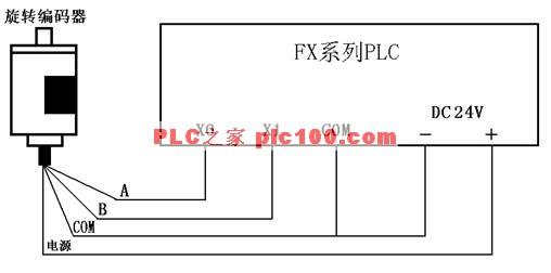 plc与旋转编码器的连接——plc与常用输入设备的连接