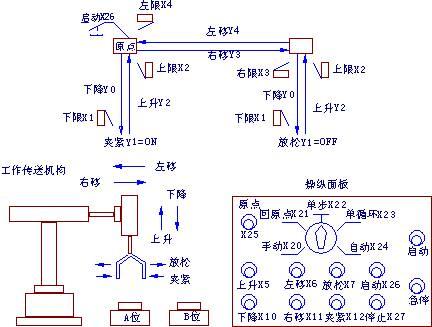 工件自动识别控制电路图