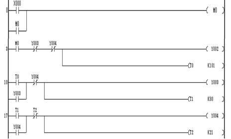 交通灯的plc控制梯形图设计(详细)