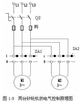 电动机单向控制电路图及其解释