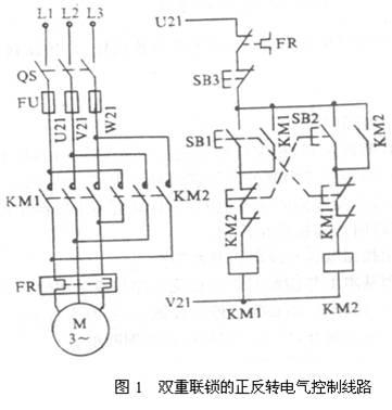 双重联锁的正反转电气控制线路简介