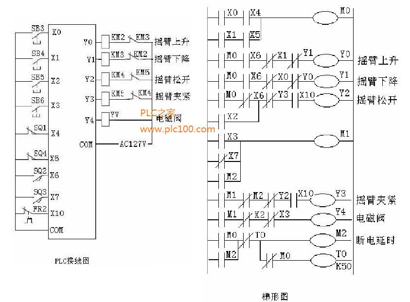 以钻床的继电器控制电路为例讲解继电器控制线路移植
