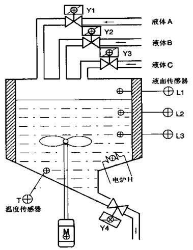 fx2n plc控制电路图