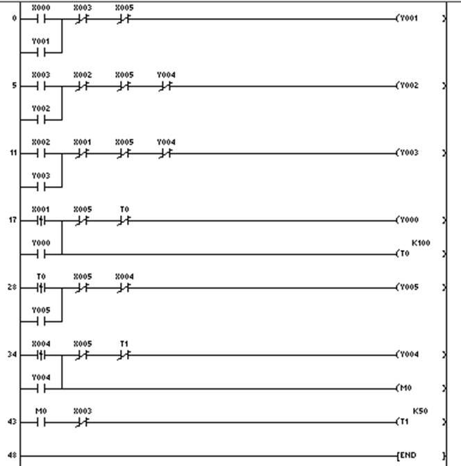温度梯形图控制电路图