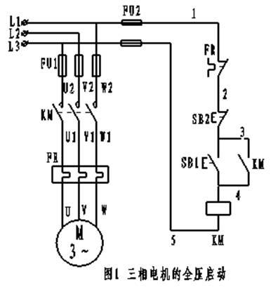 1,继电器接触器装置控制电机的启停运行 方式一:按下启动按钮,电动机