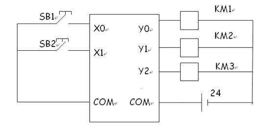 电动机y—Δ降压启动控制线路的plc改造控制线路图及