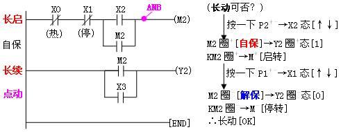 电动机[长动+点动]plc梯形图编程