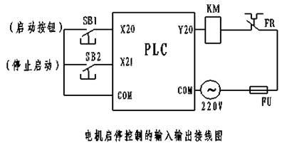实现的电机启停的继电器接触器控制装置与plc控制的