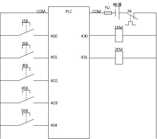 西门子sm334输入输出模块