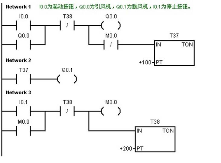 锅炉鼓风机和引风机控制的plc梯形图程序举例